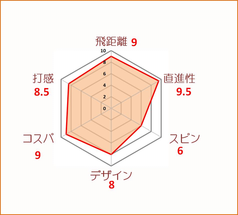 EX-SOFT評価